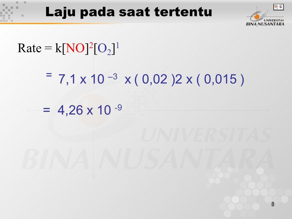 8 Laju pada saat tertentu Rate = k[NO] 2 [O 2 ] 1 = 7,1 x 10 –3 x ( 0,02 )2 x ( 0,015 ) = 4,26 x 10 -9