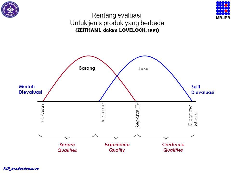 KIR_production2008 KARAKTERISTIK jasa Intangibility Variability Inseparability Perishability