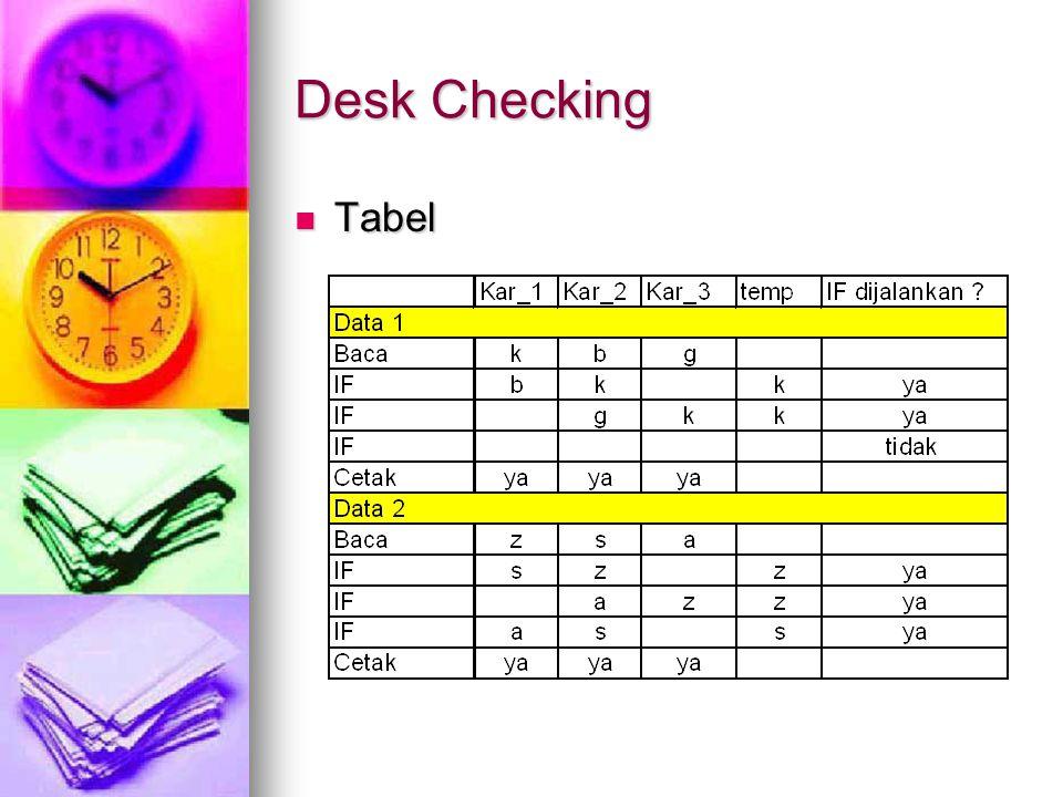 Desk Checking Tabel Tabel