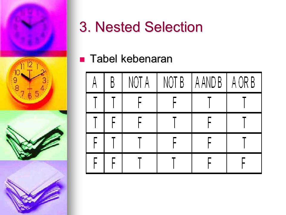 3. Nested Selection Tabel kebenaran Tabel kebenaran