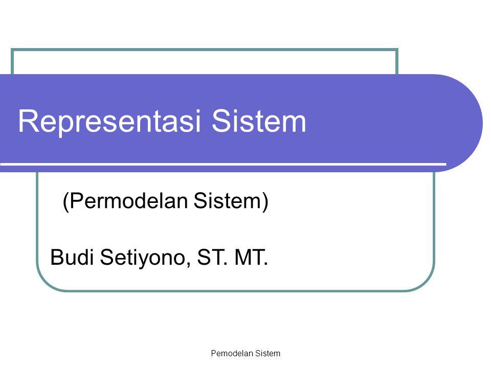 Pemodelan Sistem Tujuan Untuk melihat ciri-ciri khusus sistem yang diamati Untuk dipakai sebagai dasar pertimbangan perancangan sistem Untuk menyederhanakan pemodelan Untuk keperluan identifikasi Untuk validasi transformasi model kontinyu ke diskrit atau sebaliknnya.