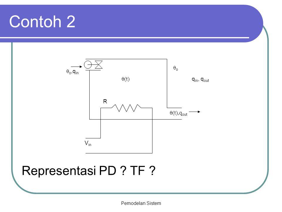 Pemodelan Sistem Contoh 2 Representasi PD ? TF ? θ o,q in θ(t) R V in θ(t),q out θoθo q in, q out