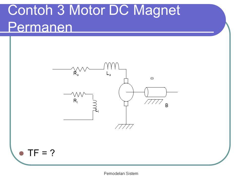 Pemodelan Sistem Contoh 3 Motor DC Magnet Permanen TF = ? RaRa LaLa RlRl LlLl B ω
