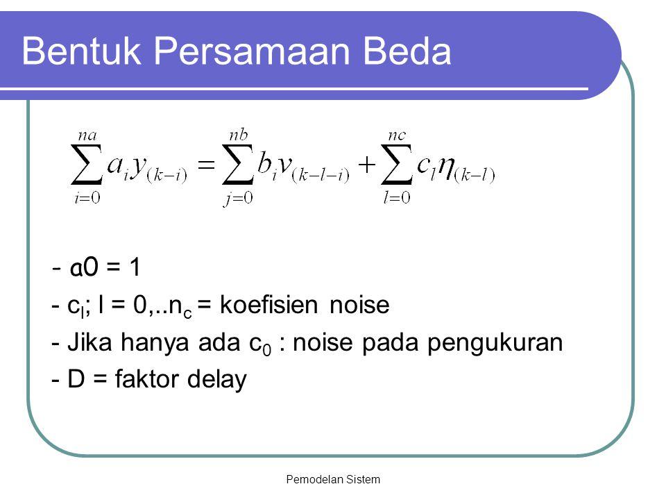 Pemodelan Sistem Bentuk Persamaan Beda - a0 = 1 - c l ; l = 0,..n c = koefisien noise - Jika hanya ada c 0 : noise pada pengukuran - D = faktor delay