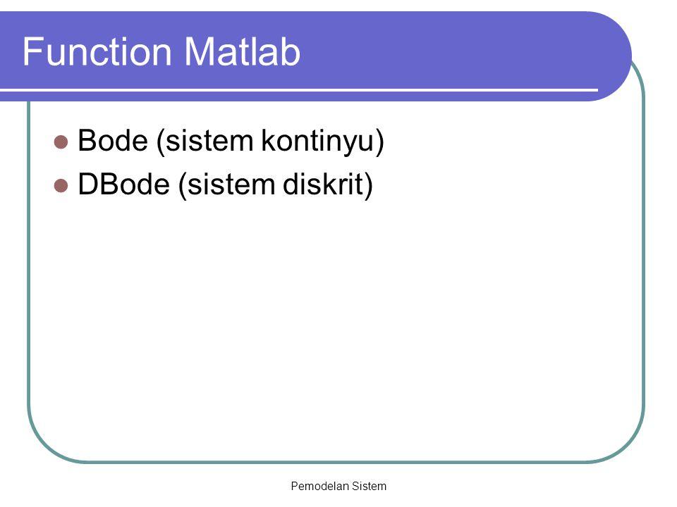 Pemodelan Sistem Function Matlab Bode (sistem kontinyu) DBode (sistem diskrit)