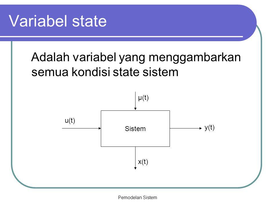 Pemodelan Sistem Variabel state Adalah variabel yang menggambarkan semua kondisi state sistem Sistem u(t) y(t) μ(t) x(t)