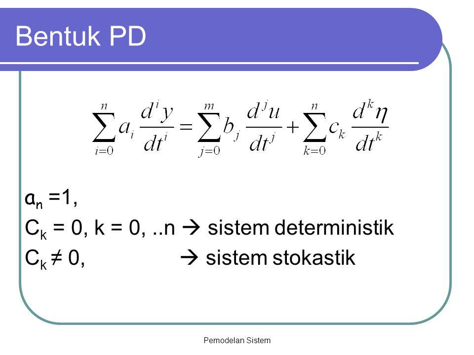 Pemodelan Sistem Bentuk Transfer Function