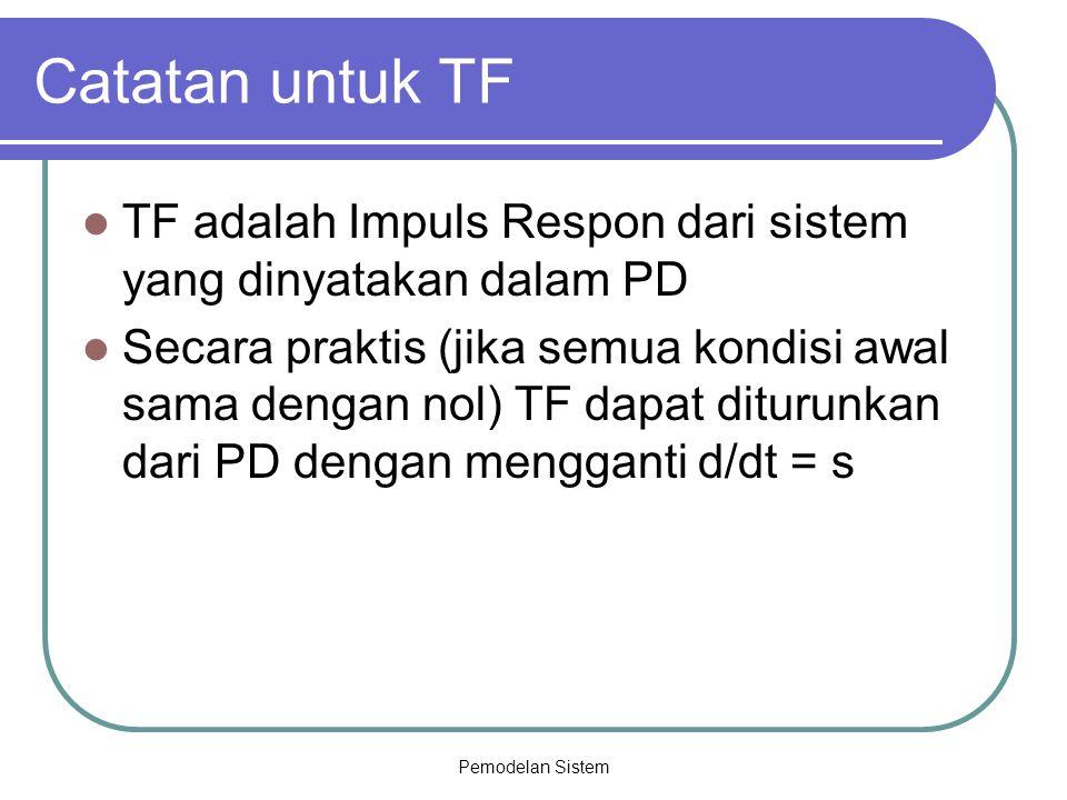 Pemodelan Sistem Catatan untuk TF TF adalah Impuls Respon dari sistem yang dinyatakan dalam PD Secara praktis (jika semua kondisi awal sama dengan nol