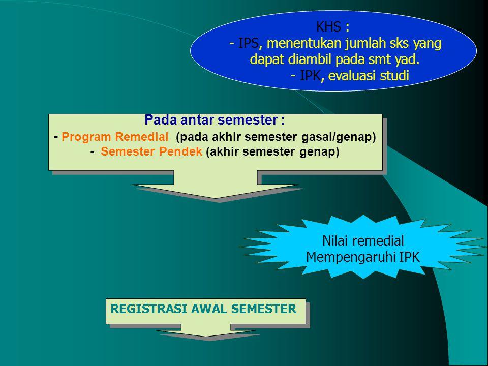Proses Administrasi Akademik Minggu pertama setiap awal semester mahasiswa melakukan pembayaran SPP/SP3/Praktikum/ Iuran IKOMA Registrasi Unair Regist