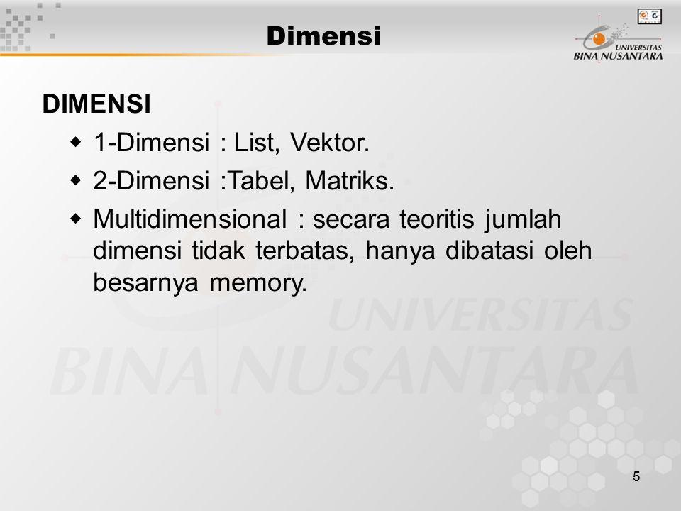 5 Dimensi DIMENSI  1-Dimensi : List, Vektor.  2-Dimensi :Tabel, Matriks.  Multidimensional : secara teoritis jumlah dimensi tidak terbatas, hanya d
