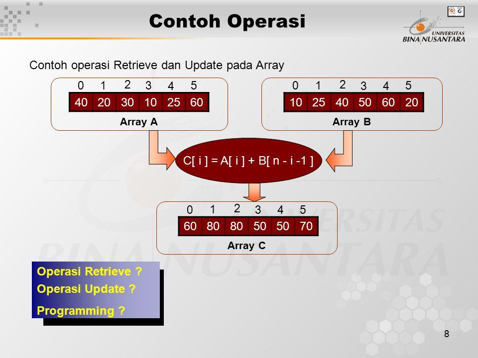 8 Contoh Operasi Contoh operasi Retrieve dan Update pada Array 402030102560 0 1 2 3 4 5 Array A 102540506020 0 1 2 3 4 5 6080 50 70 0 1 2 3 4 5 Array