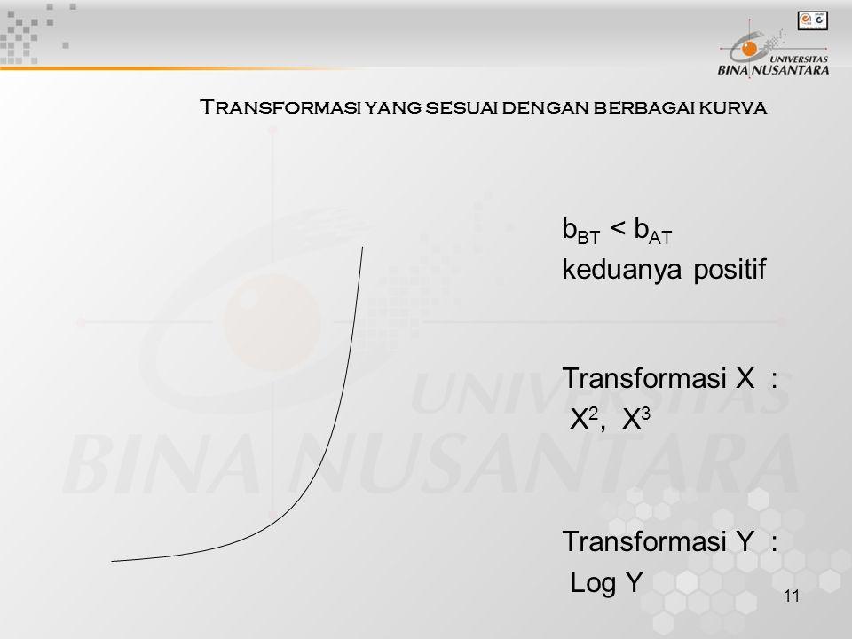 11 Transformasi yang sesuai dengan berbagai kurva b BT < b AT keduanya positif Transformasi X : X 2, X 3 Transformasi Y : Log Y
