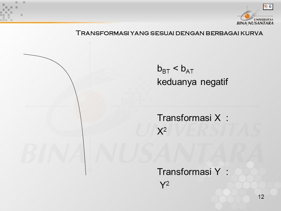 12 Transformasi yang sesuai dengan berbagai kurva b BT < b AT keduanya negatif Transformasi X : X2X2 Transformasi Y : Y 2