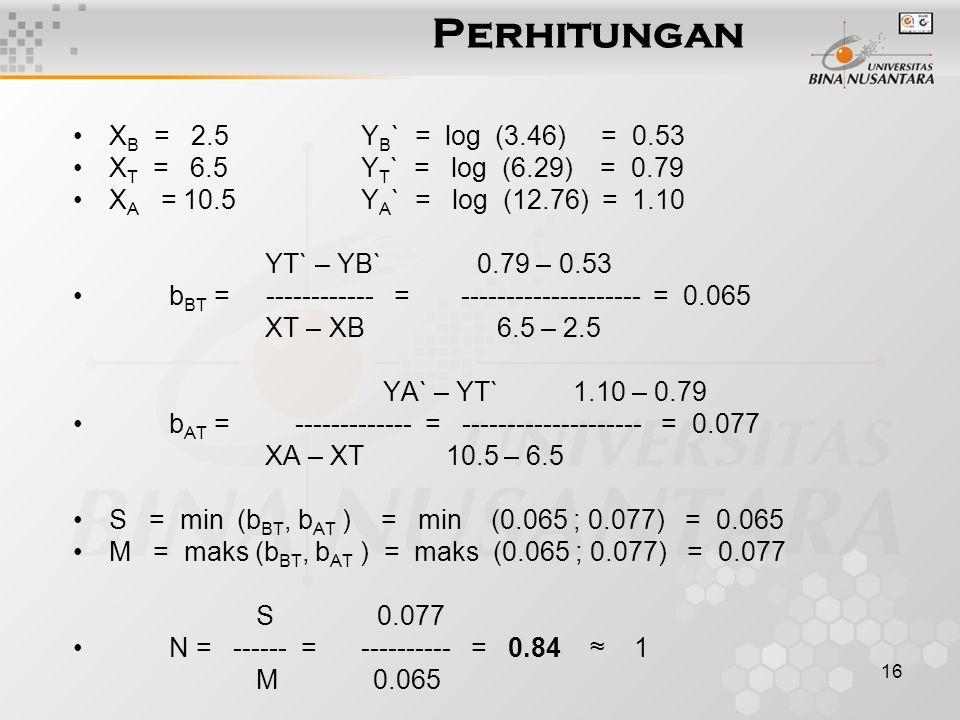 16 Perhitungan X B = 2.5Y B ` = log (3.46) = 0.53 X T = 6.5Y T ` = log (6.29) = 0.79 X A = 10.5Y A ` = log (12.76) = 1.10 YT` – YB` 0.79 – 0.53 b BT = ------------ = -------------------- = 0.065 XT – XB 6.5 – 2.5 YA` – YT` 1.10 – 0.79 b AT = ------------- = -------------------- = 0.077 XA – XT 10.5 – 6.5 S = min (b BT, b AT ) = min (0.065 ; 0.077) = 0.065 M = maks (b BT, b AT ) = maks (0.065 ; 0.077) = 0.077 S 0.077 N = ------ = ---------- = 0.84 ≈ 1 M 0.065