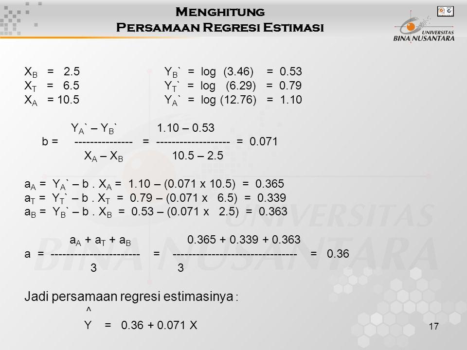 17 Menghitung Persamaan Regresi Estimasi X B = 2.5Y B ` = log (3.46) = 0.53 X T = 6.5Y T ` = log (6.29) = 0.79 X A = 10.5Y A ` = log (12.76) = 1.10 Y A ` – Y B ` 1.10 – 0.53 b = --------------- = ------------------- = 0.071 X A – X B 10.5 – 2.5 a A = Y A ` – b.