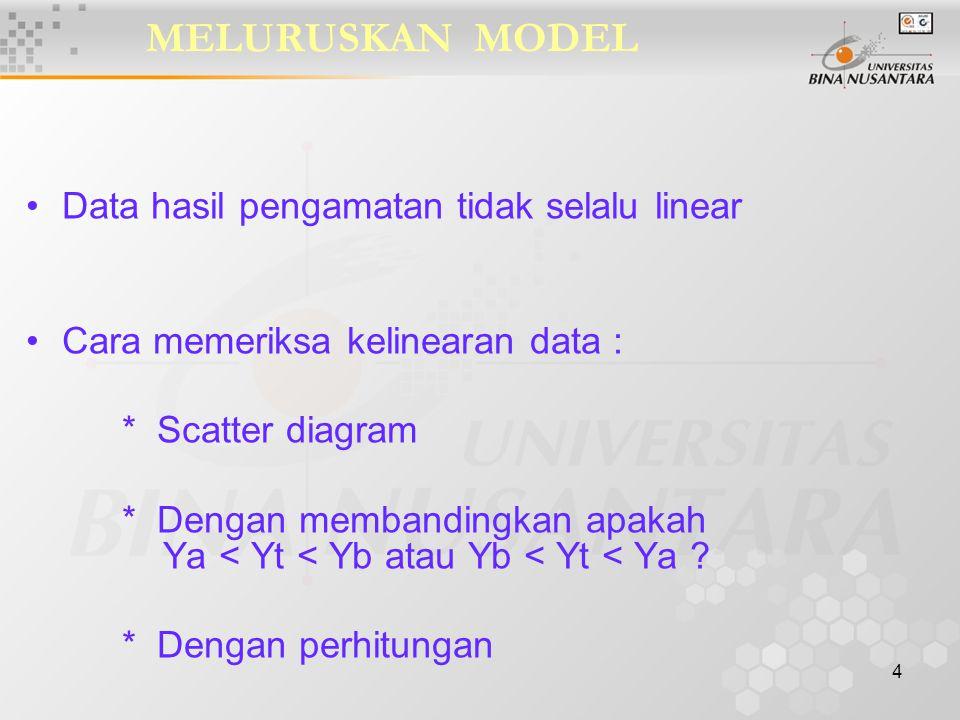 4 MELURUSKAN MODEL Data hasil pengamatan tidak selalu linear Cara memeriksa kelinearan data : * Scatter diagram * Dengan membandingkan apakah Ya < Yt < Yb atau Yb < Yt < Ya .