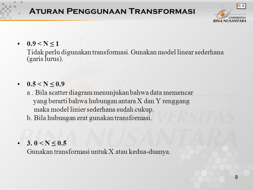 9 Transformasi yang sesuai dengan berbagai kurva b BT > b AT keduanya positif Transformasi X : Log X, -1/X Transformasi Y : Y 2, Y 3