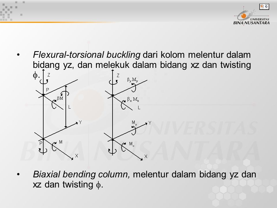 Flexural-torsional buckling dari kolom melentur dalam bidang yz, dan melekuk dalam bidang xz dan twisting . Biaxial bending column, melentur dalam bi