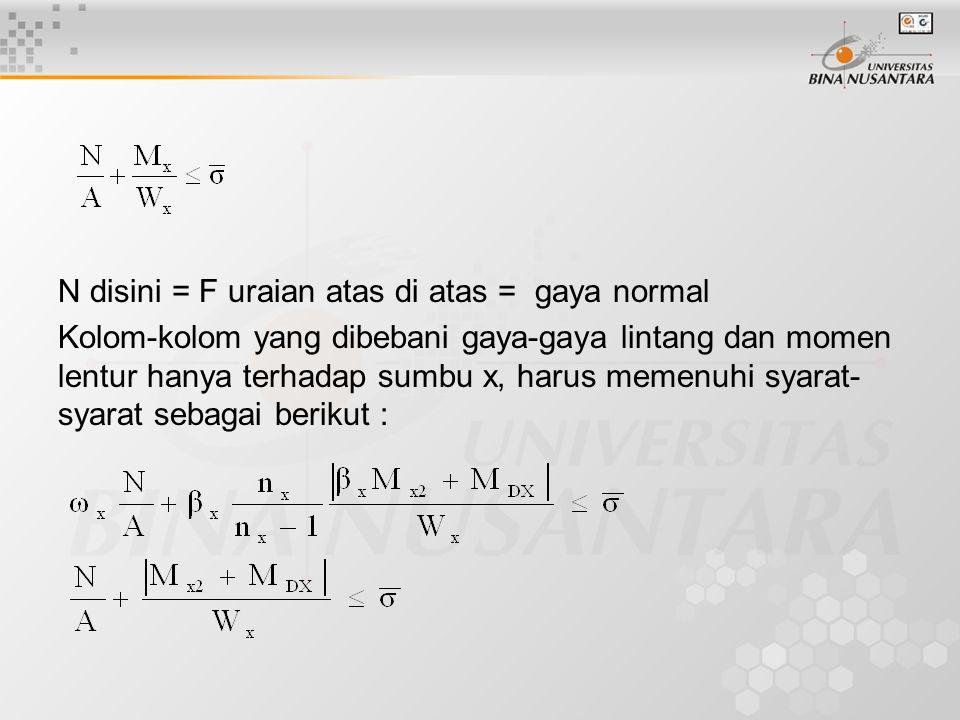 N disini = F uraian atas di atas = gaya normal Kolom-kolom yang dibebani gaya-gaya lintang dan momen lentur hanya terhadap sumbu x, harus memenuhi sya
