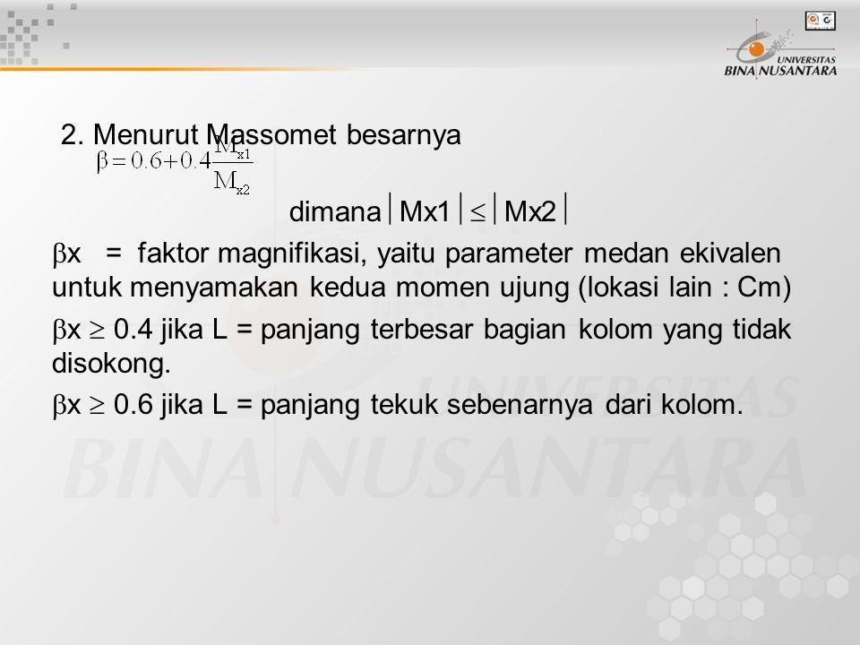 2. Menurut Massomet besarnya dimana  Mx1  Mx2   x =faktor magnifikasi, yaitu parameter medan ekivalen untuk menyamakan kedua momen ujung (lokasi