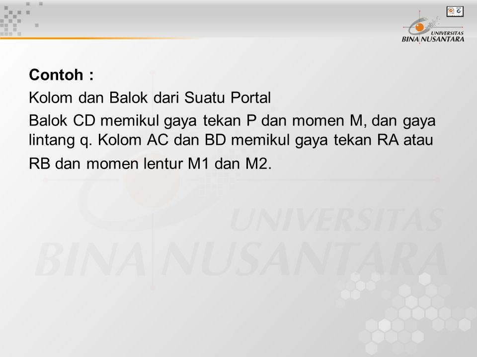 Contoh : Kolom dan Balok dari Suatu Portal Balok CD memikul gaya tekan P dan momen M, dan gaya lintang q.