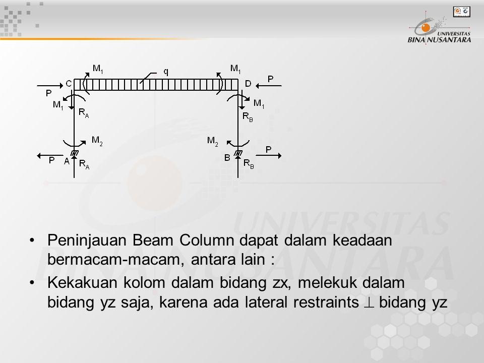 Peninjauan Beam Column dapat dalam keadaan bermacam-macam, antara lain : Kekakuan kolom dalam bidang zx, melekuk dalam bidang yz saja, karena ada lateral restraints  bidang yz