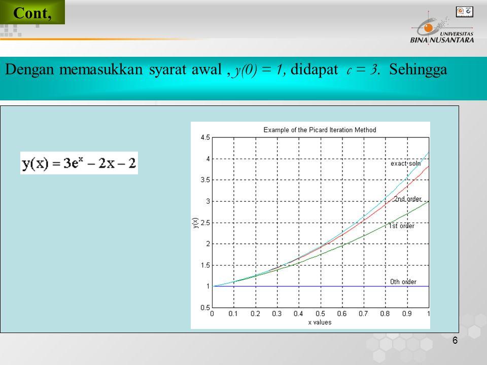 6 Dengan memasukkan syarat awal, y(0) = 1, didapat c = 3. Sehingga Cont,