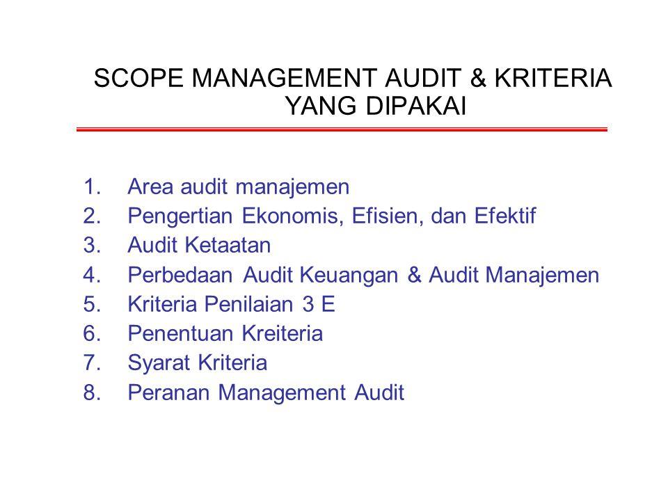 SCOPE MANAGEMENT AUDIT & KRITERIA YANG DIPAKAI 1.Area audit manajemen 2.Pengertian Ekonomis, Efisien, dan Efektif 3.Audit Ketaatan 4.Perbedaan Audit Keuangan & Audit Manajemen 5.Kriteria Penilaian 3 E 6.Penentuan Kreiteria 7.Syarat Kriteria 8.Peranan Management Audit