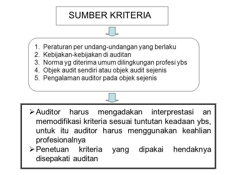 SUMBER KRITERIA 1.Peraturan per undang-undangan yang berlaku 2.Kebijakan-kebijakan di auditan 3.Norma yg diterima umum dilingkungan profesi ybs 4.Objek audit sendiri atau objek audit sejenis 5.Pengalaman auditor pada objek sejenis  Auditor harus mengadakan interprestasi an memodifikasi kriteria sesuai tuntutan keadaan ybs, untuk itu auditor harus menggunakan keahlian profesionalnya  Penetuan kriteria yang dipakai hendaknya disepakati auditan