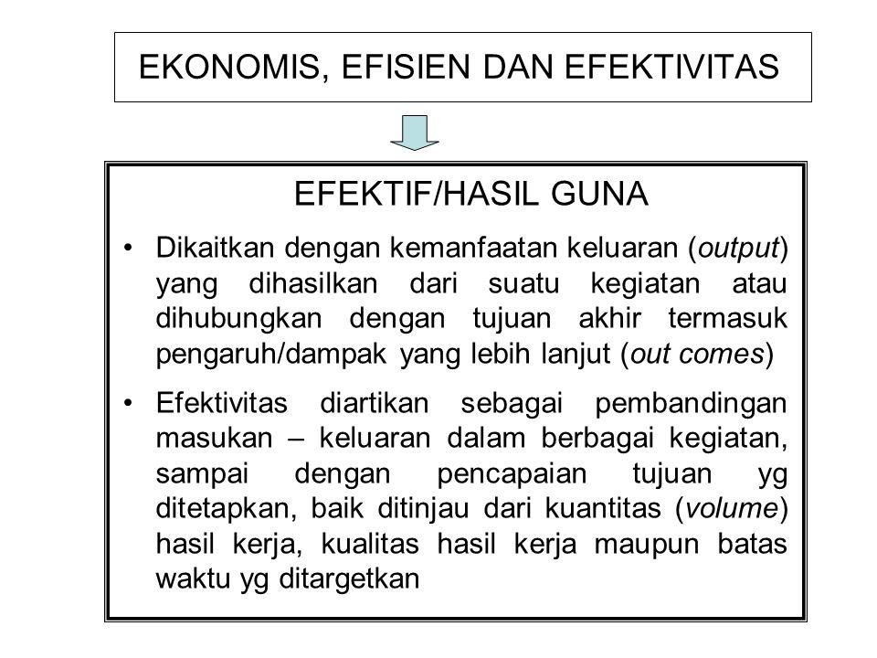 EKONOMIS, EFISIEN DAN EFEKTIVITAS EFEKTIF/HASIL GUNA Dikaitkan dengan kemanfaatan keluaran (output) yang dihasilkan dari suatu kegiatan atau dihubungkan dengan tujuan akhir termasuk pengaruh/dampak yang lebih lanjut (out comes) Efektivitas diartikan sebagai pembandingan masukan – keluaran dalam berbagai kegiatan, sampai dengan pencapaian tujuan yg ditetapkan, baik ditinjau dari kuantitas (volume) hasil kerja, kualitas hasil kerja maupun batas waktu yg ditargetkan