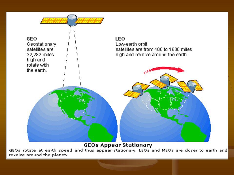 KELEMAHAN SATELIT GEO   Jadual masa transmisi ditetapkan oleh agensi kerajaan.