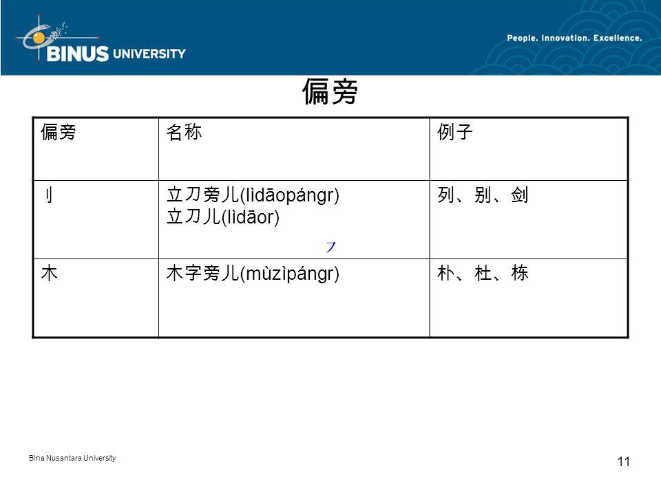 Bina Nusantara University 11 偏旁 名称例子 刂立刀旁儿 (lìdāopángr) 立刀儿 (lìdāor) 列、别、剑 木木字旁儿 (mùzìpángr) 朴、杜、栋