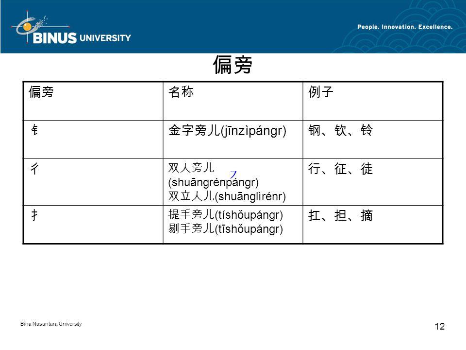 Bina Nusantara University 12 偏旁 名称例子 钅金字旁儿 (jīnzìpángr) 钢、钦、铃 彳 双人旁儿 (shuāngrénpángr) 双立人儿 (shuānglìrénr) 行、征、徒 扌 提手旁儿 (tíshǒupángr) 剔手旁儿 (tīshǒupángr) 扛、担、摘