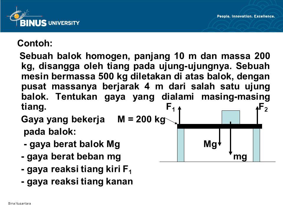 Bina Nusantara Contoh: Sebuah balok homogen, panjang 10 m dan massa 200 kg, disangga oleh tiang pada ujung-ujungnya.