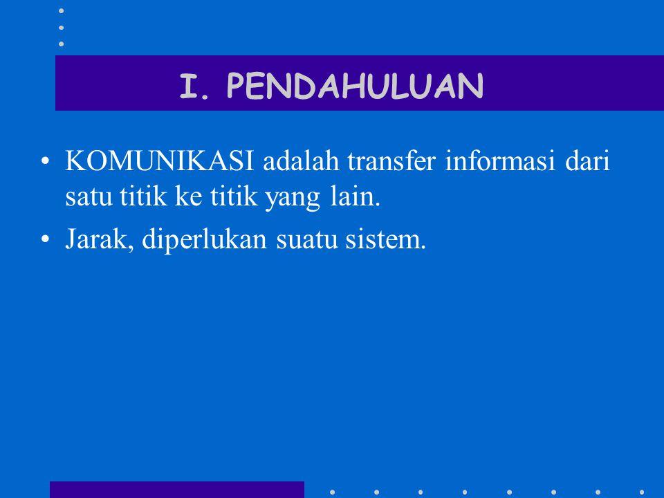 I.PENDAHULUAN KOMUNIKASI adalah transfer informasi dari satu titik ke titik yang lain.