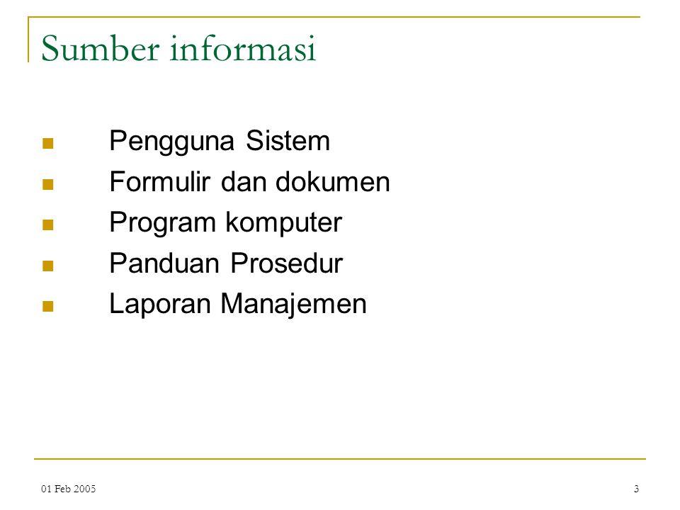 01 Feb 20053 Sumber informasi Pengguna Sistem Formulir dan dokumen Program komputer Panduan Prosedur Laporan Manajemen