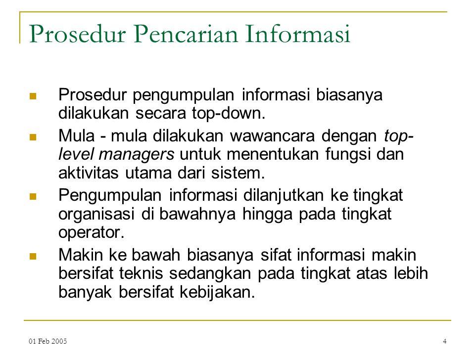 01 Feb 20055 Mengapa pengumpulan informasi harus dimulai dari top-level managers.