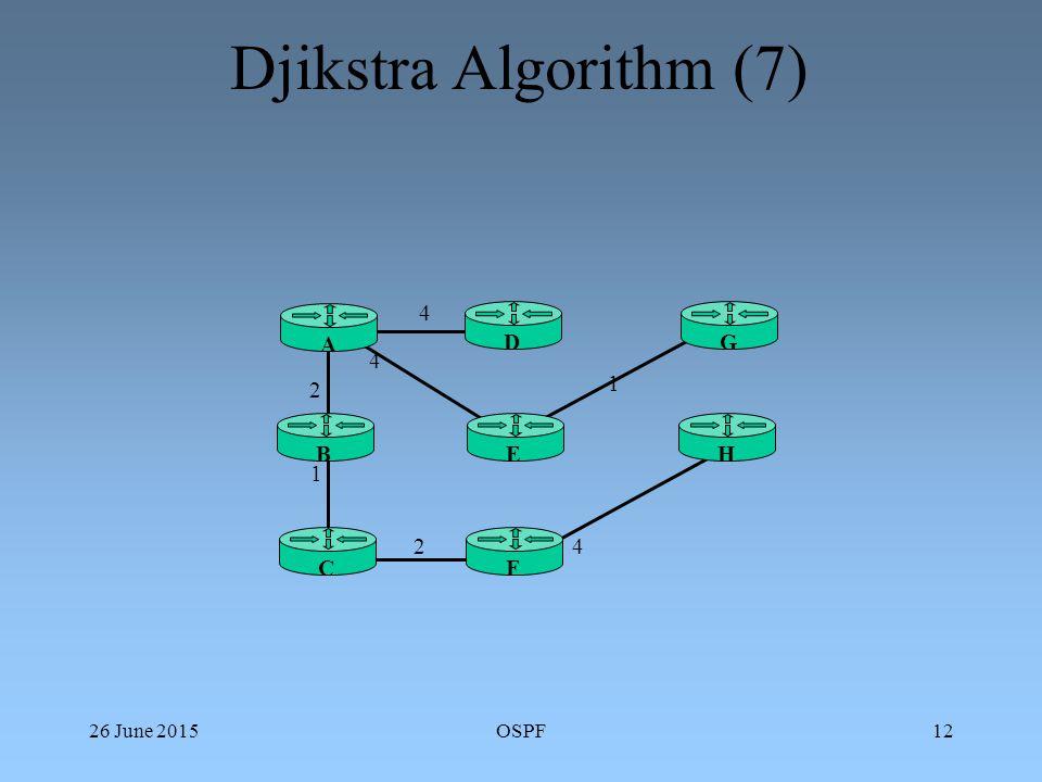 26 June 2015OSPF12 Djikstra Algorithm (7) A DG BEH CF 4 2 2 4 1 1 4