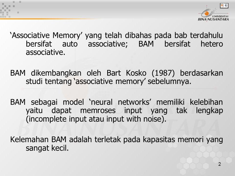 3 Arsitektur Memori Bidirectional Associative Memory Configuration LAYER 0 LAYER 1 LAYER 2 A B WTWT W Layer 0= layer distributor Layer 1= layer input Layer 2= layer output