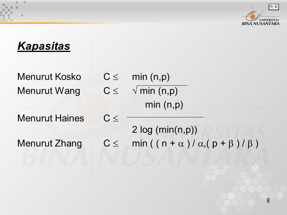 8 Kapasitas Menurut KoskoC  min (n,p) Menurut WangC  min (n,p) min (n,p) Menurut HainesC  2 log (min(n,p)) Menurut ZhangC  min ( ( n +  ) / ,(