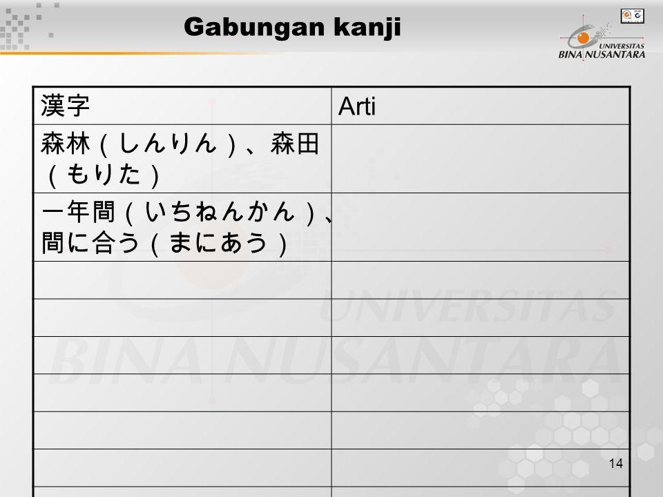 14 Gabungan kanji 漢字 Arti 森林(しんりん)、森田 (もりた) 一年間(いちねんかん)、 間に合う(まにあう)