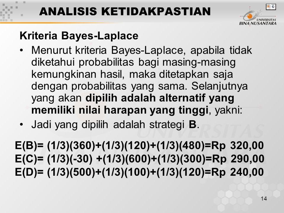 14 ANALISIS KETIDAKPASTIAN Kriteria Bayes-Laplace Menurut kriteria Bayes-Laplace, apabila tidak diketahui probabilitas bagi masing-masing kemungkinan