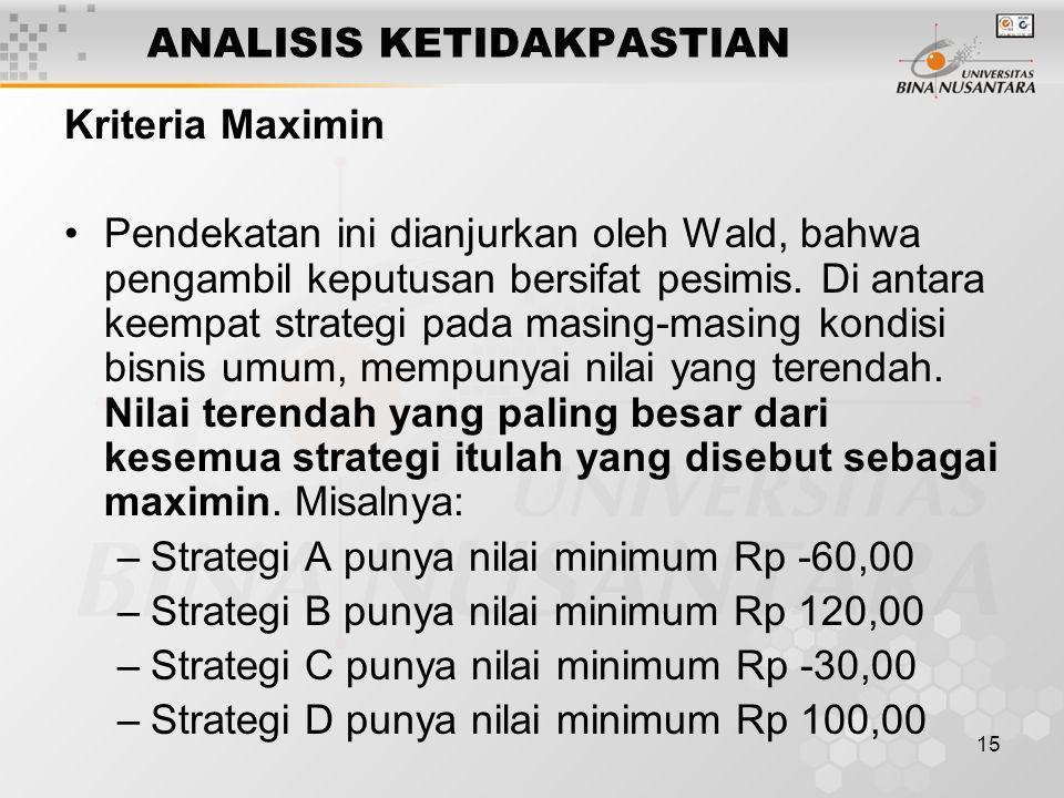 15 ANALISIS KETIDAKPASTIAN Kriteria Maximin Pendekatan ini dianjurkan oleh Wald, bahwa pengambil keputusan bersifat pesimis. Di antara keempat strateg