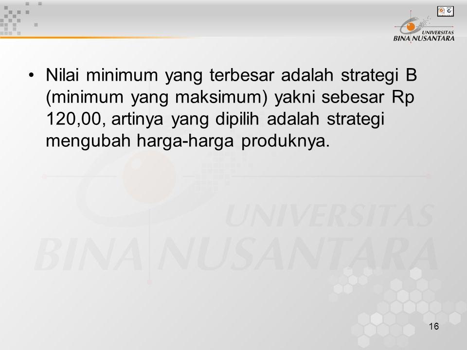 16 Nilai minimum yang terbesar adalah strategi B (minimum yang maksimum) yakni sebesar Rp 120,00, artinya yang dipilih adalah strategi mengubah harga-