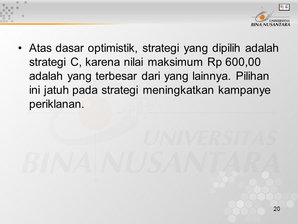 20 Atas dasar optimistik, strategi yang dipilih adalah strategi C, karena nilai maksimum Rp 600,00 adalah yang terbesar dari yang lainnya. Pilihan ini