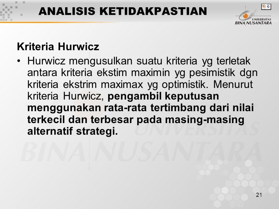 21 ANALISIS KETIDAKPASTIAN Kriteria Hurwicz Hurwicz mengusulkan suatu kriteria yg terletak antara kriteria ekstim maximin yg pesimistik dgn kriteria e