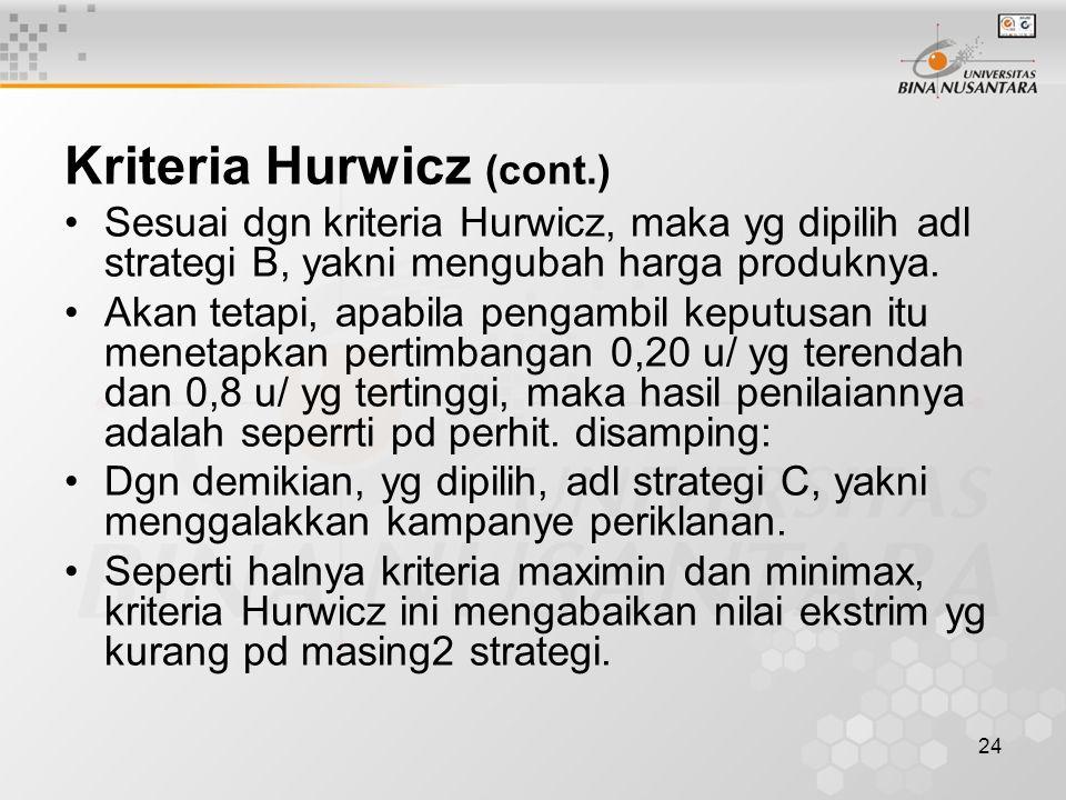 24 Kriteria Hurwicz (cont.) Sesuai dgn kriteria Hurwicz, maka yg dipilih adl strategi B, yakni mengubah harga produknya. Akan tetapi, apabila pengambi