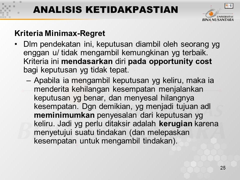 25 ANALISIS KETIDAKPASTIAN Kriteria Minimax-Regret Dlm pendekatan ini, keputusan diambil oleh seorang yg enggan u/ tidak mengambil kemungkinan yg terb
