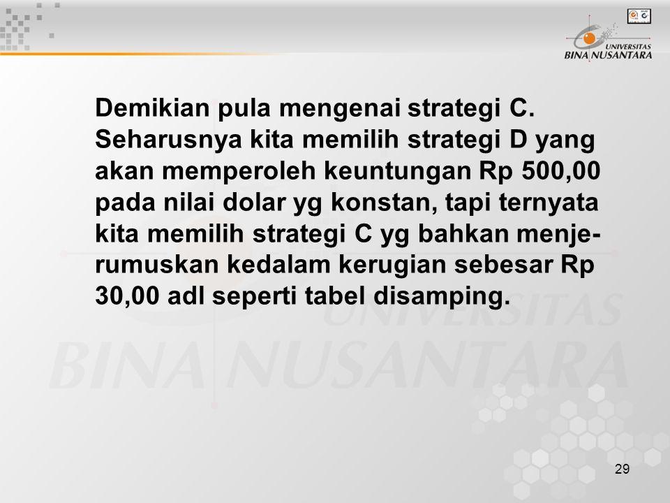 29 Demikian pula mengenai strategi C. Seharusnya kita memilih strategi D yang akan memperoleh keuntungan Rp 500,00 pada nilai dolar yg konstan, tapi t