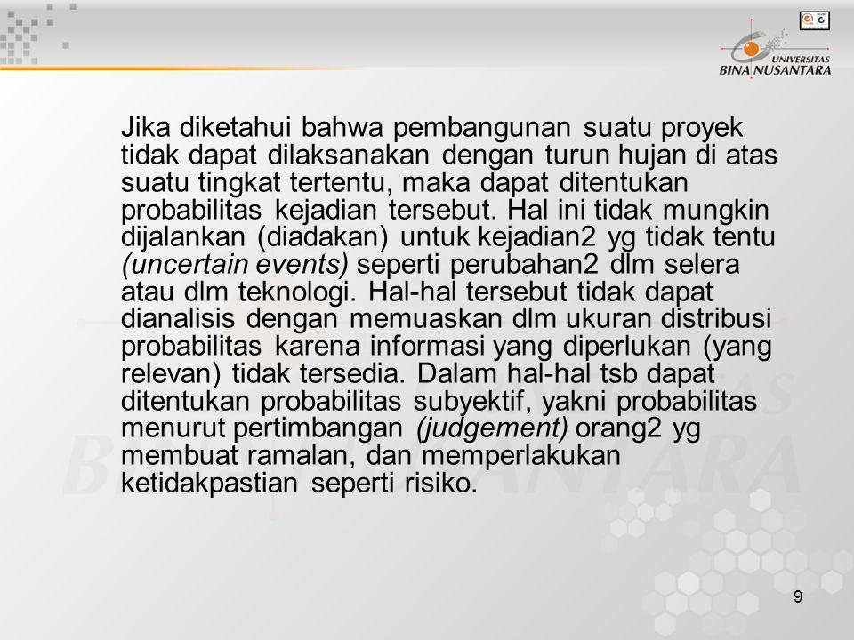 9 Jika diketahui bahwa pembangunan suatu proyek tidak dapat dilaksanakan dengan turun hujan di atas suatu tingkat tertentu, maka dapat ditentukan prob